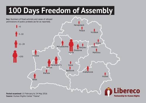 4 - 100 Days Freedom of Assembly